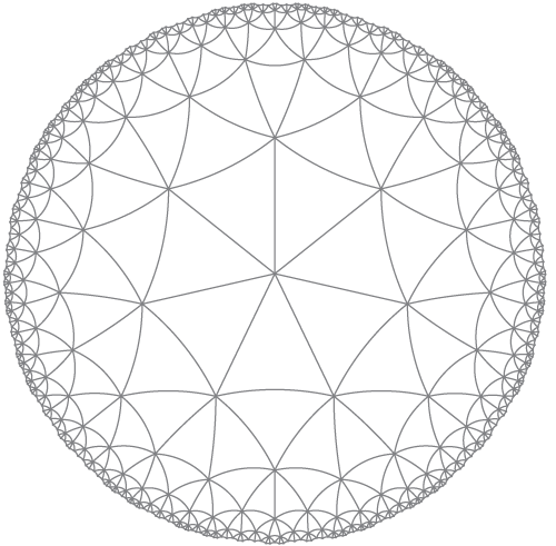 A tiling of the hyperbolic plane with 7 equilateral triangles round each point.