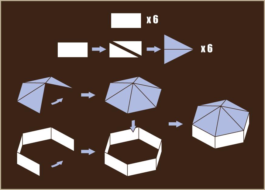 Hexayurt Building Materials