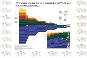 Luis_Ek_Worldcup