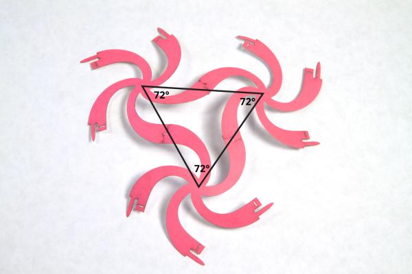 curvature_post-2